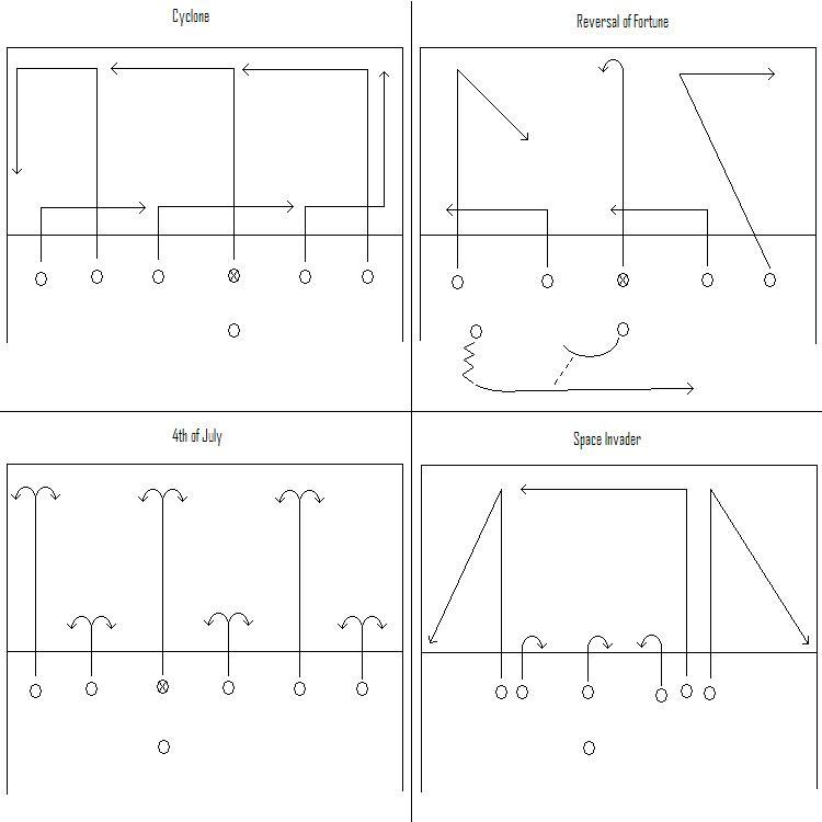 flag-football-plays