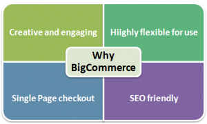 Why Choose BigCommerce Designer